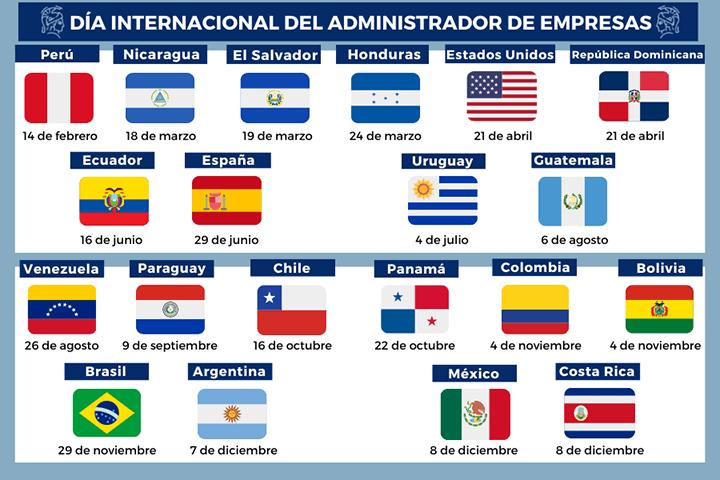 En la imagen, vemos las fechas de del día internacional del administrador de empresas en diferentes países. El día internacional del administrador de empresas celebra a la labor de los profesionales en las diferentes áreas de este campo.
